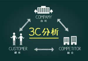 採用マーケティングにおける3C分析
