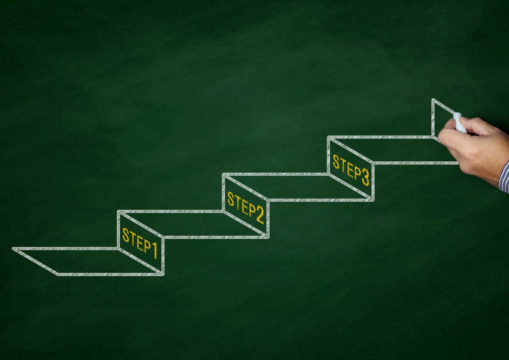 新卒採用スケジュールを決めるステップ