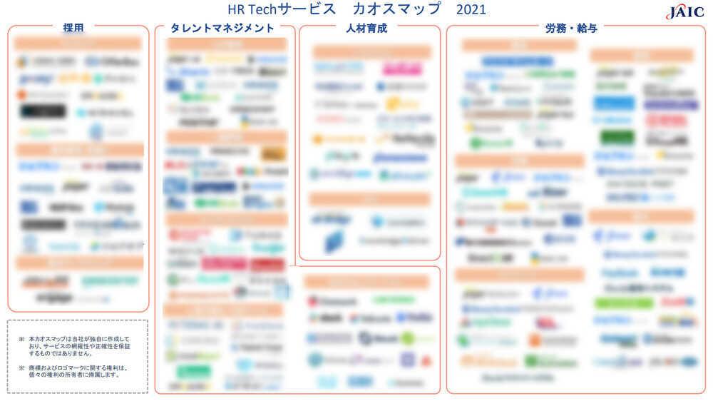 HRtechカオスマップ